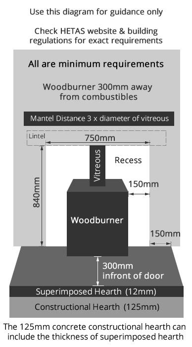 Fireplace Recess Size Diagram