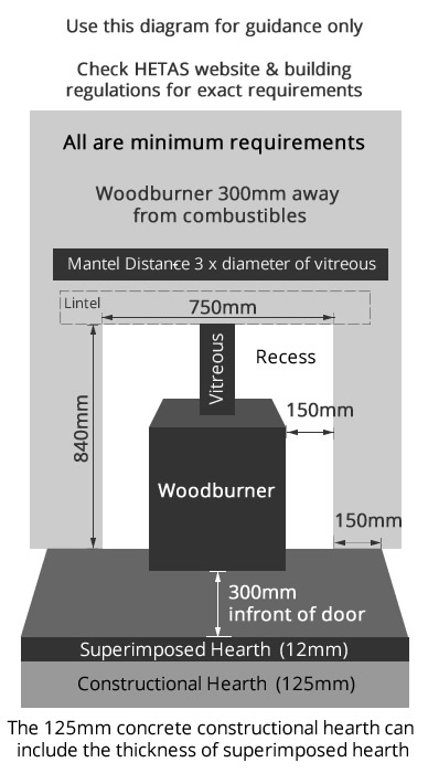 Fireplace Recess Size Diagram